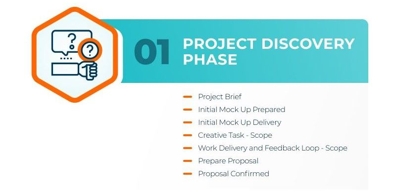 MD Infographic Phase 1