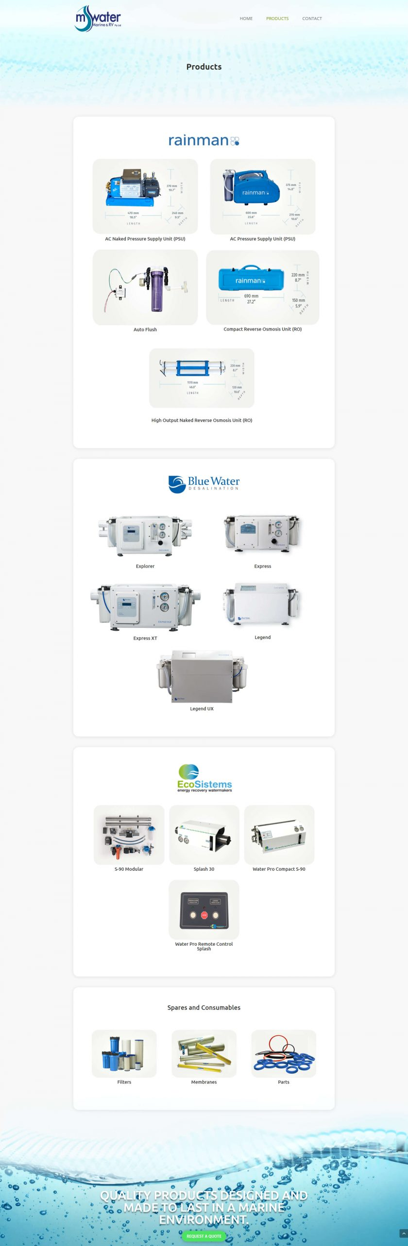 MWater Products